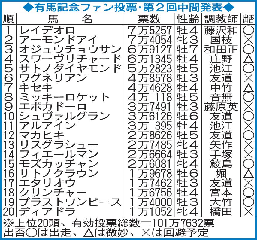 http://p.nikkansports.com/goku-uma/photo/news/00000001/2018/11/30/201811300000130-1.jpg